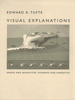 Visual Explanations